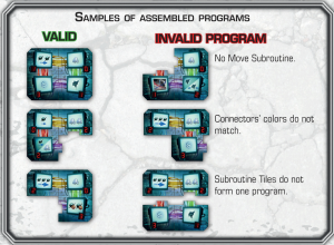 Samples of Assembled Programs